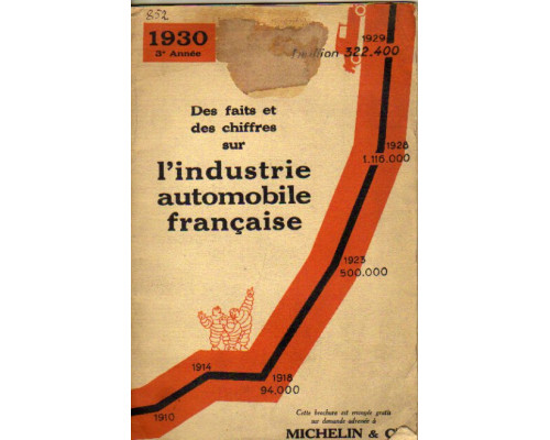 I'industrie automobile francaise